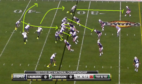 Oregon_auburn_wishbone_3c_medium