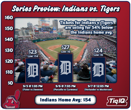 Indians-tigers_medium