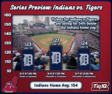 Indians-tigers_medium
