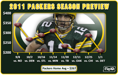 2011packers_medium