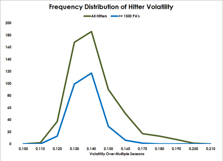 Frequency_distribution_volatility_medium