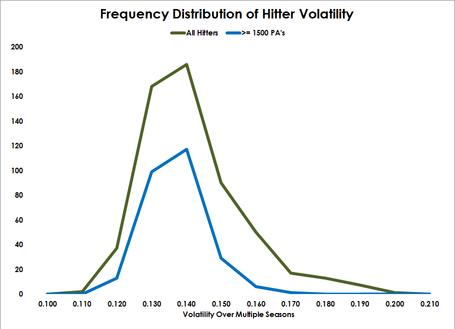 Frequency_distribution_volatility_medium