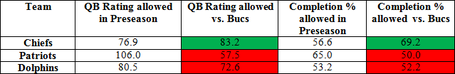 Bucs_pass_o_medium