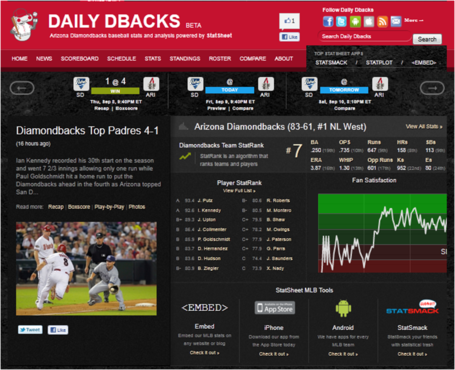 Daily_dbacks_medium
