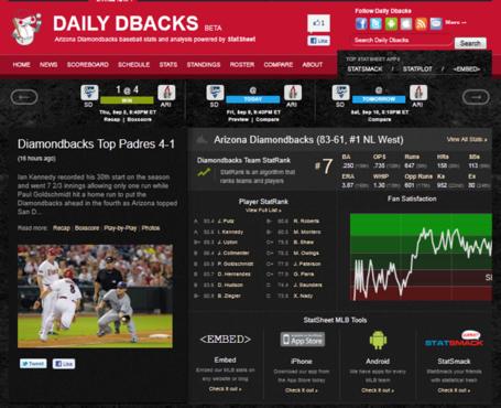 Daily_dbacks_medium