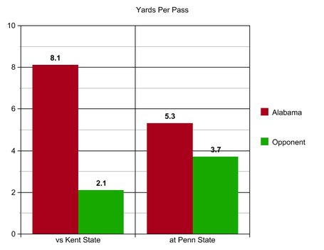 6_yards_per_pass_week_two_medium