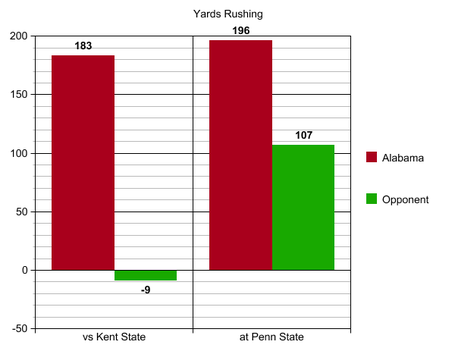 7_yards_rushing_medium