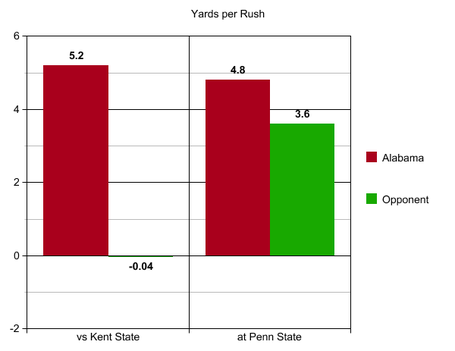 9_yards_per_rush_week_two_medium