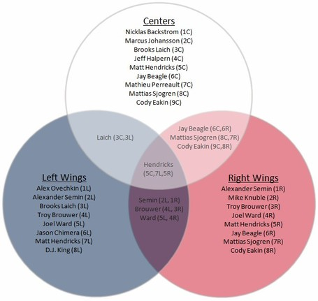 Venn_depth_chart_f_medium