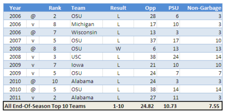 Psu-top-10_medium
