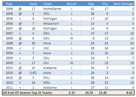 Psu-top-25-plusiowa_medium