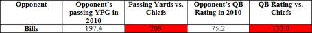 Chiefs_pass_d_medium