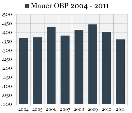 Mauer_2004-2011_0005_obp_medium