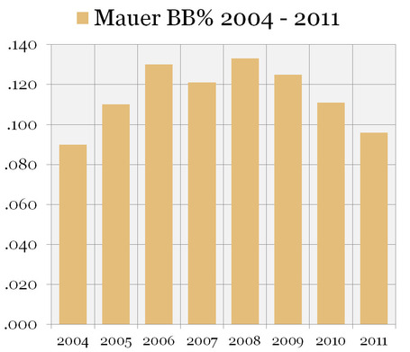 Mauer_2004-2011_0003_bb__medium