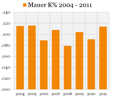 Mauer_2004-2011_0002_k__medium