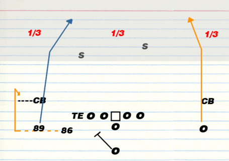 Boise-state-td-1_medium