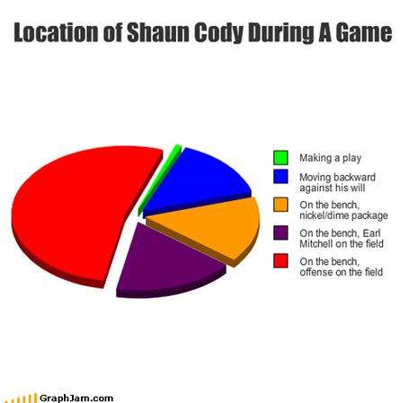 Cody2graph_medium