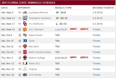 Fsu_schedule_medium
