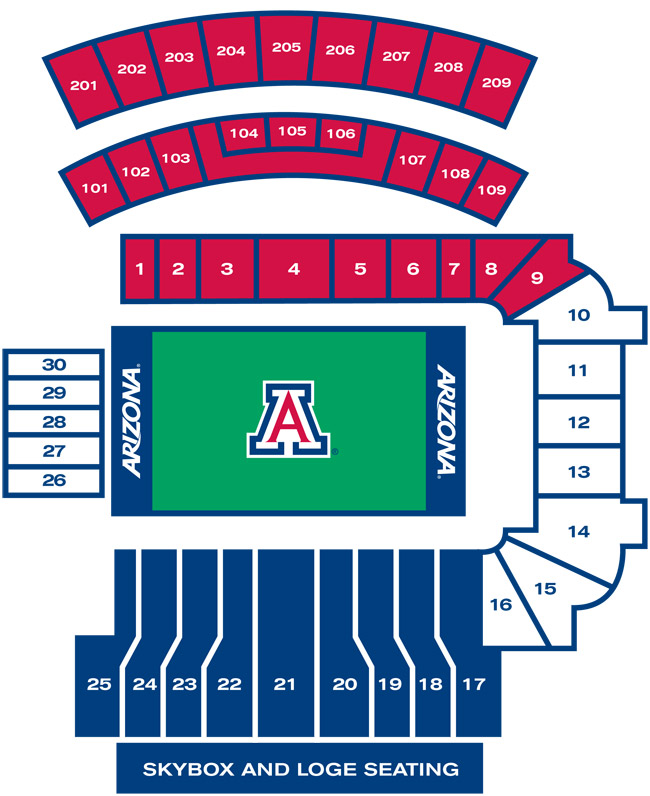 Arizona Vs Oregon Arizona Stadium Planning Special Color