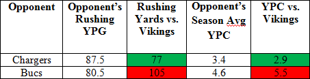 Vikings_run_defense_medium