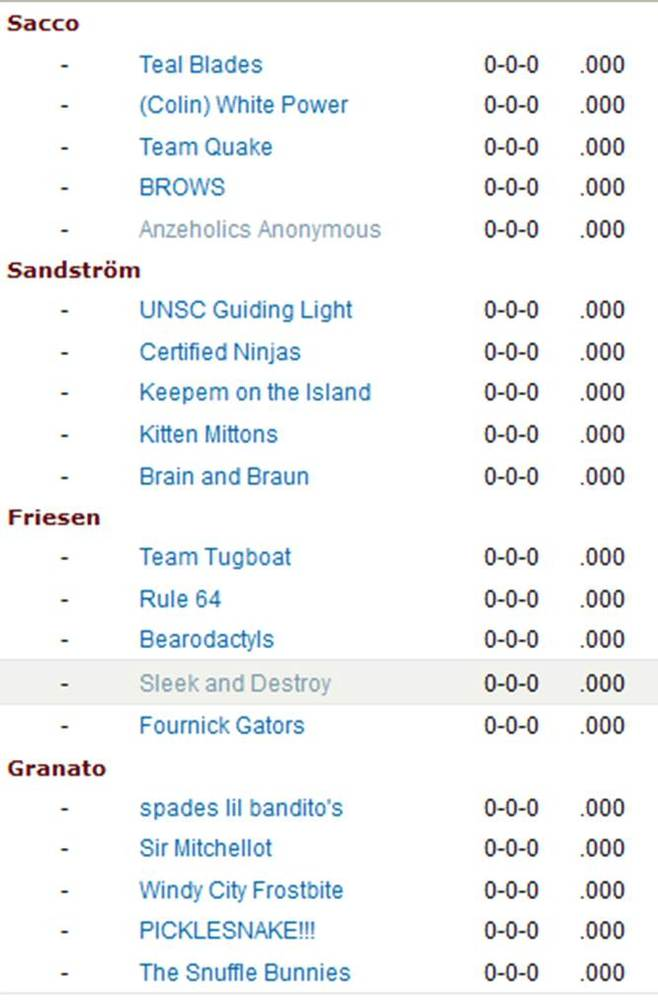 Boc_fantasy_standings_draft_medium