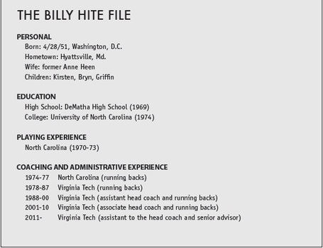 Billy_hite_file_medium