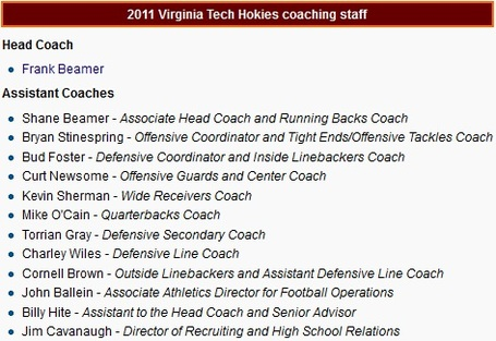 Virginia_tech_coaching_staff_medium