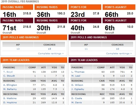 Clemson_va_tech_espn_comparison_medium
