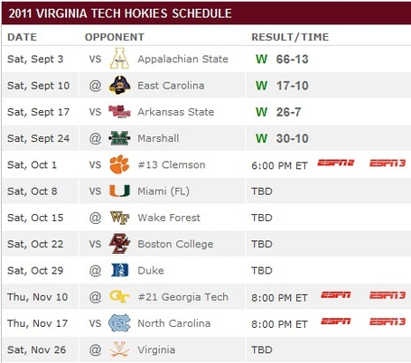Va_tech_schedule_via_espn_medium