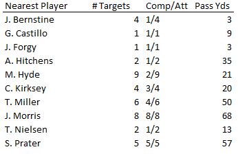 Targets_medium