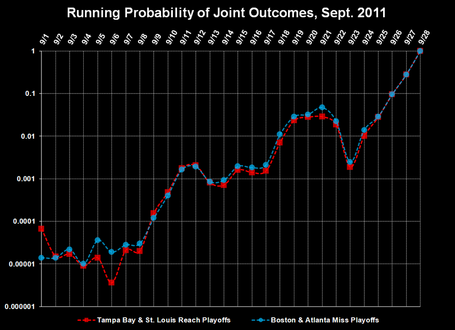 Joint_outcomes_chart__log_10__medium