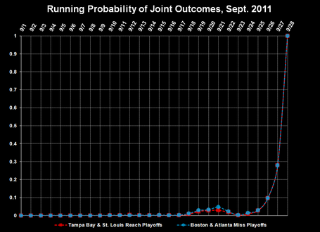 Joint_outcomes_chart__base_10__medium