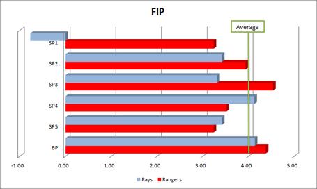 Fip_medium