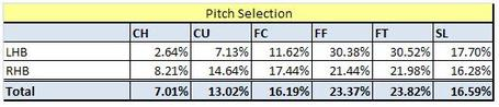 Pitch_selection_medium