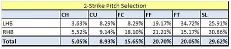 2-strike_pitch_selection_medium