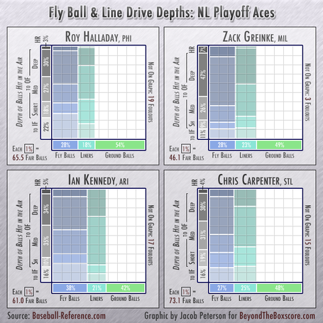 4-aces-fly-ball-depths_medium