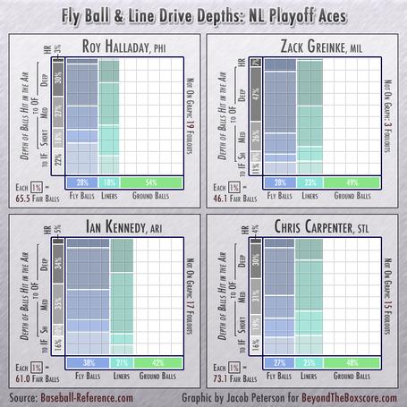 4-aces-fly-ball-depths_medium