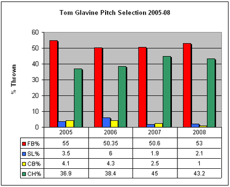 Tomglavinepitchselection_medium