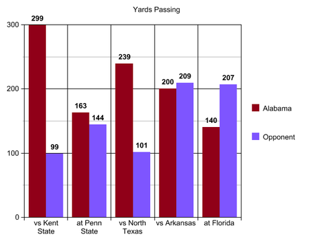 4_uf_yards_passing_medium