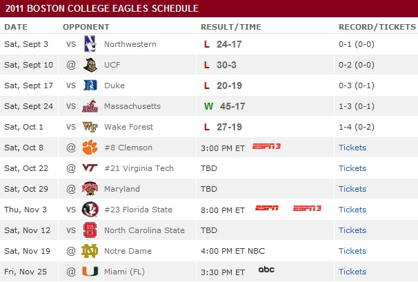 how many quarters in college football ncaa football television schedule
