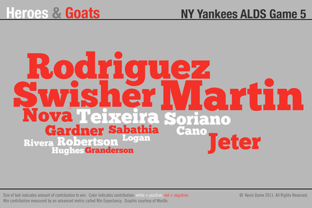 Heros___goats_yankees_medium