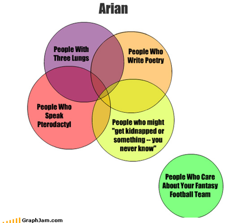 Arian_medium