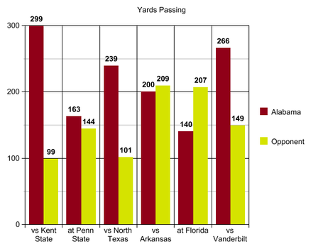 4_vandy_yards_passing_medium