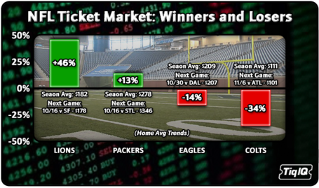 Nfltiqmarketwatch_medium