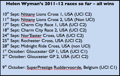 Helen_wyman_results_medium
