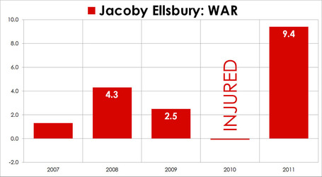 Comeback_award_ellsbury_medium