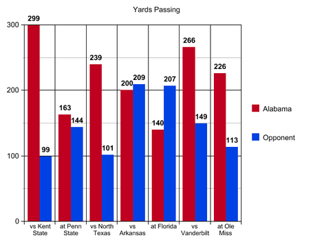 4_yards_passing_miss_medium