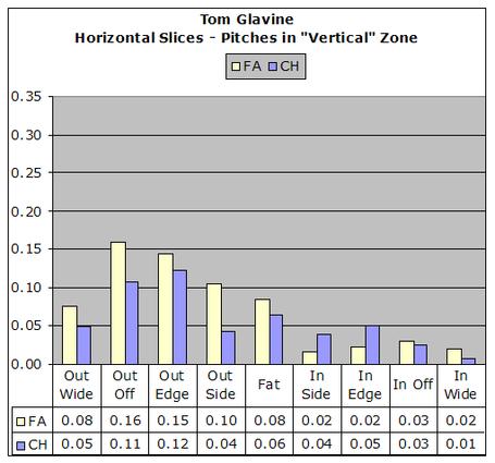 Glavine04_medium