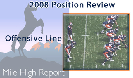2008_position_review_oline_medium