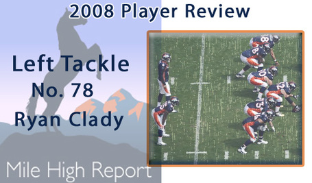 2008_player_review_clady_medium